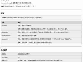 PHP 数字转金额(千分制)